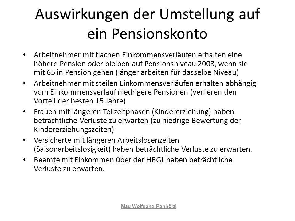 Auswirkungen der Umstellung auf ein Pensionskonto