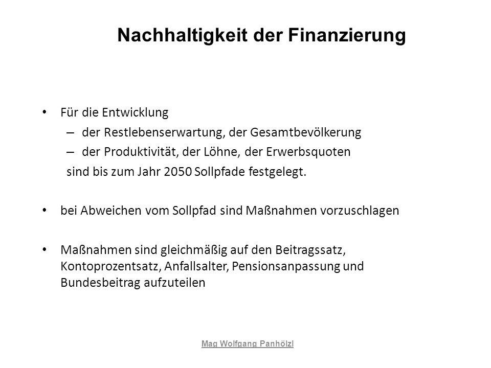 Nachhaltigkeit der Finanzierung
