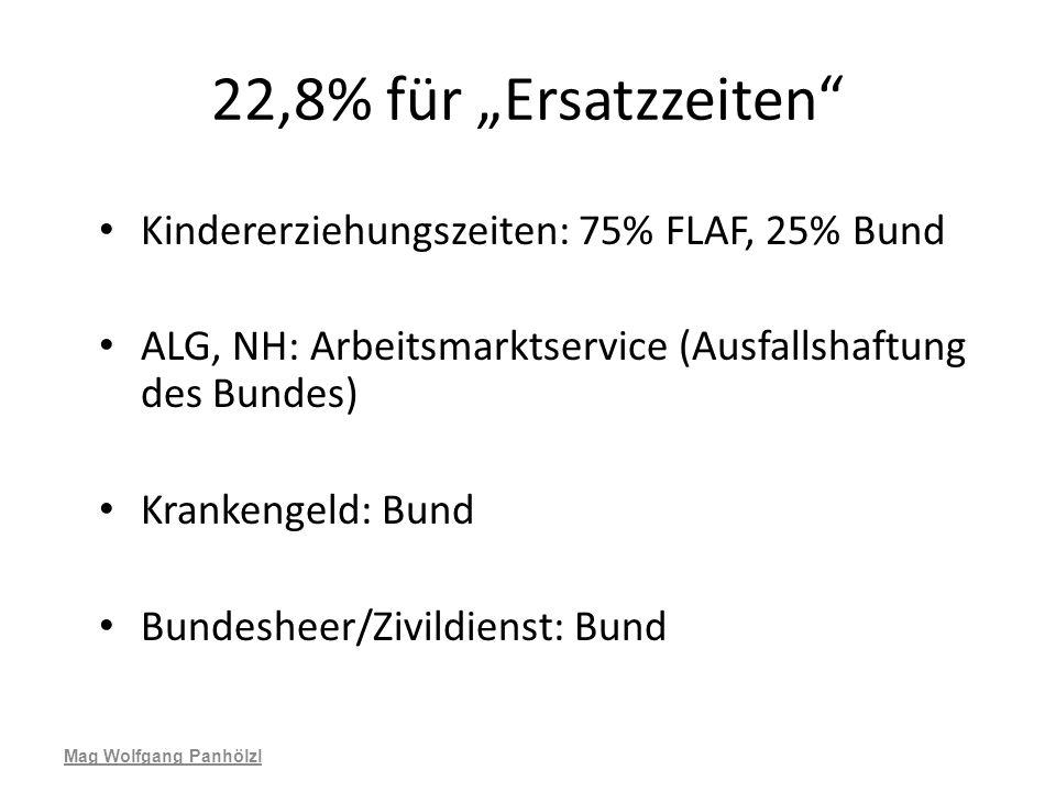 """22,8% für """"Ersatzzeiten Kindererziehungszeiten: 75% FLAF, 25% Bund"""