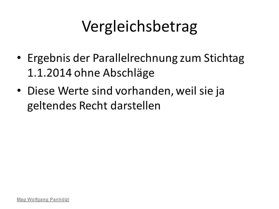 Vergleichsbetrag Ergebnis der Parallelrechnung zum Stichtag 1.1.2014 ohne Abschläge.