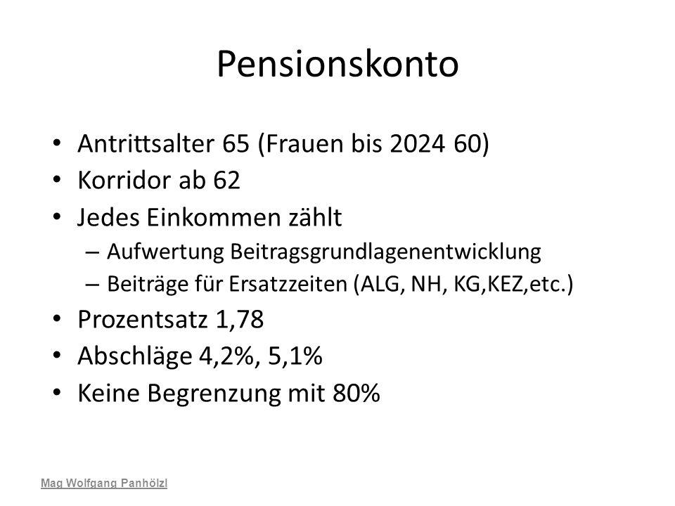Pensionskonto Antrittsalter 65 (Frauen bis 2024 60) Korridor ab 62