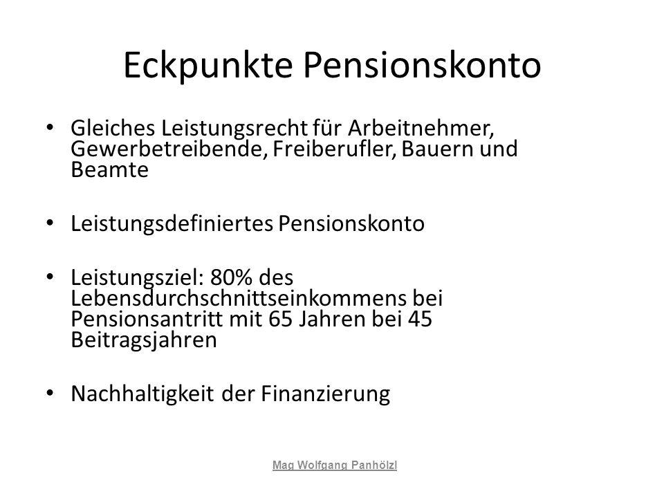 Eckpunkte Pensionskonto