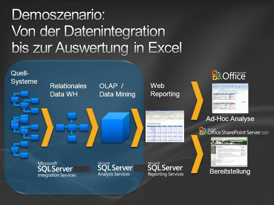 Demoszenario: Von der Datenintegration bis zur Auswertung in Excel