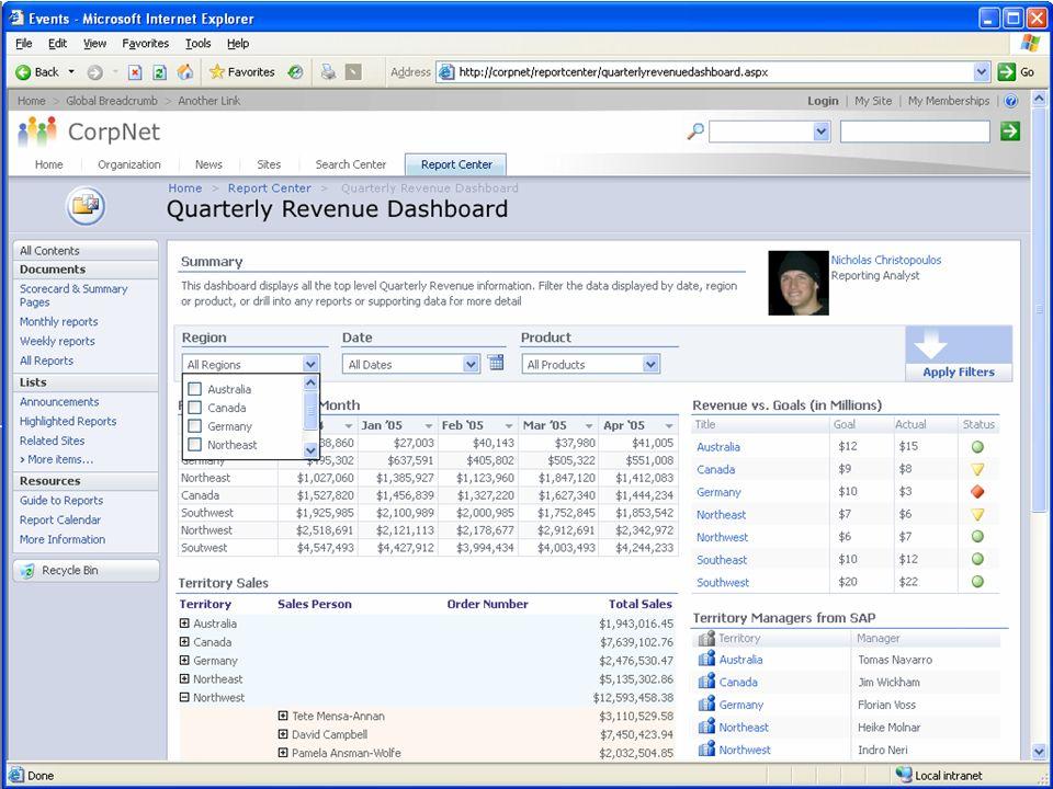 BI mit dem Microsoft 2007 Office System Einfache Analysen und Berichte für alle Mitarbeiter