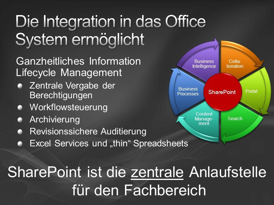 Die Integration in das Office System ermöglicht