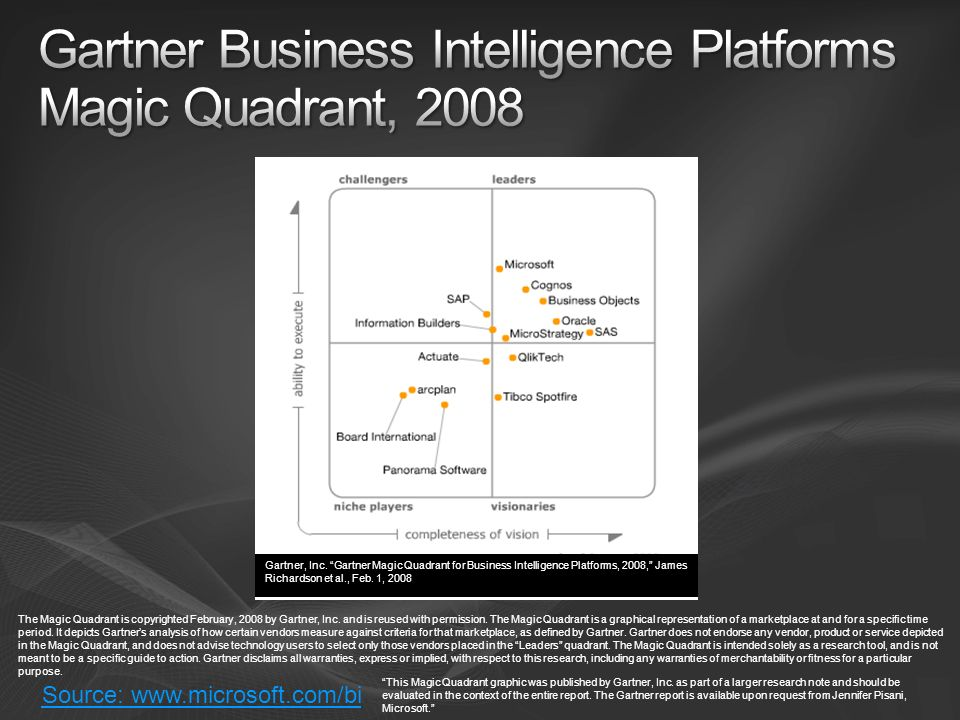 Gartner Business Intelligence Platforms Magic Quadrant, 2008
