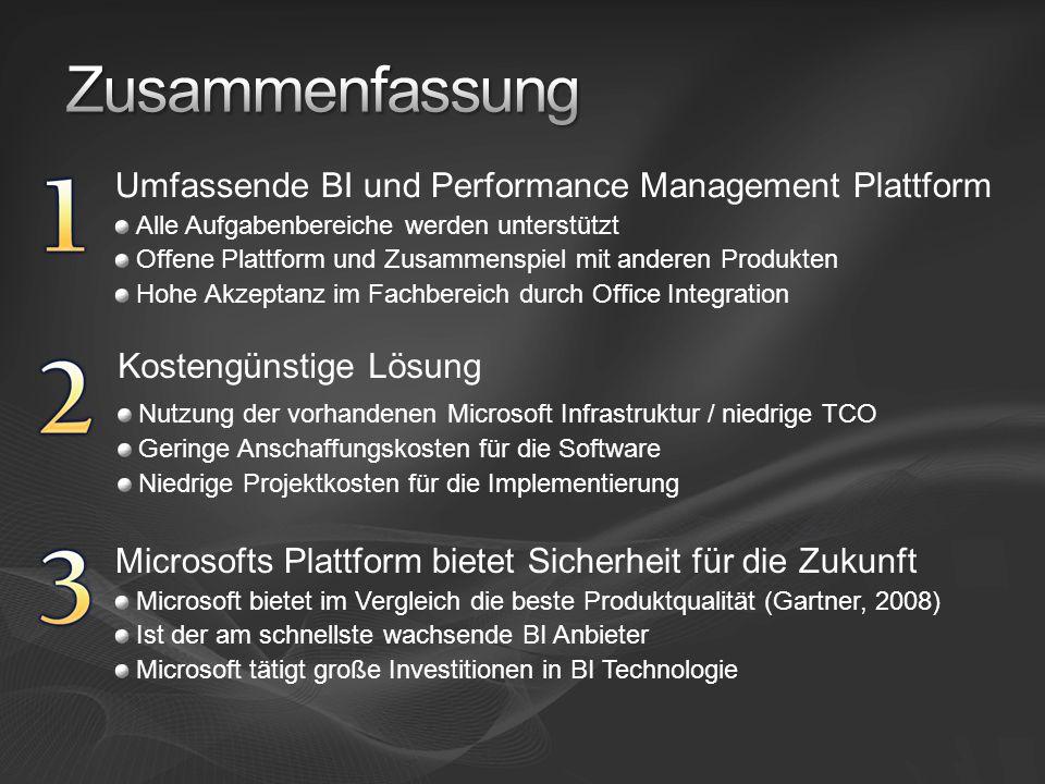 Zusammenfassung Umfassende BI und Performance Management Plattform