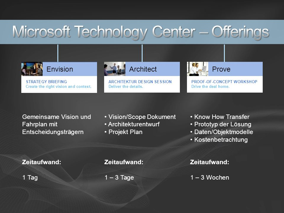 Microsoft Technology Center – Offerings