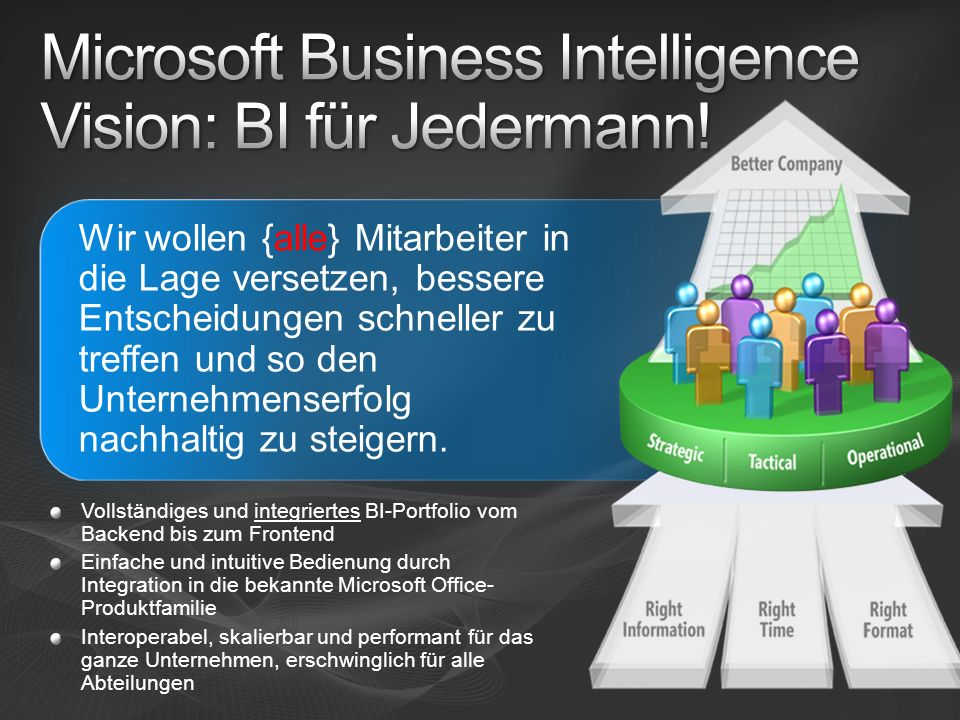 Microsoft Business Intelligence Vision: BI für Jedermann!