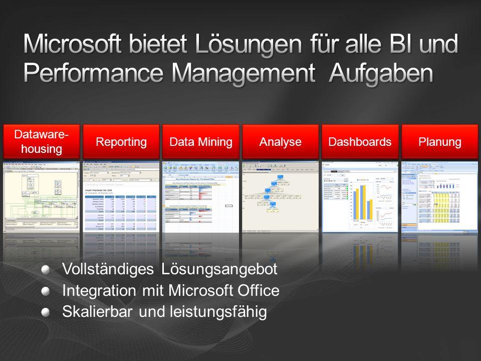 Microsoft bietet Lösungen für alle BI und Performance Management Aufgaben