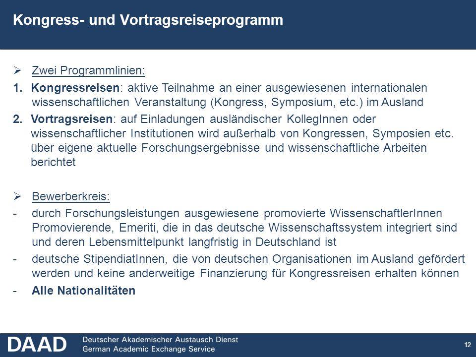 Kongress- und Vortragsreiseprogramm