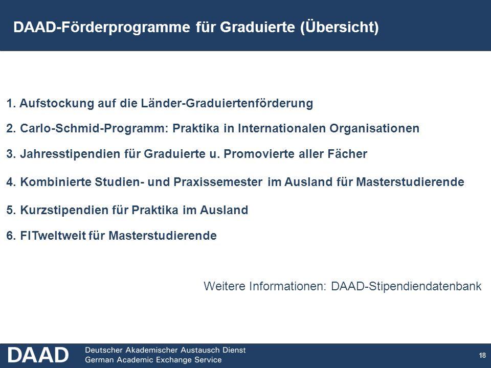 DAAD-Förderprogramme für Graduierte (Übersicht)
