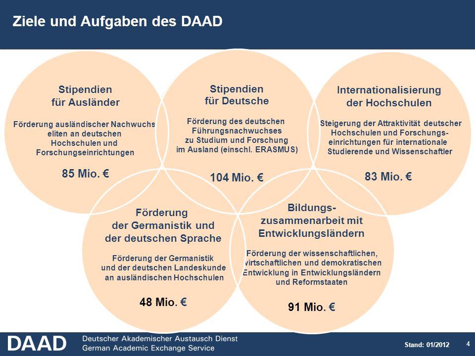 Ziele und Aufgaben des DAAD