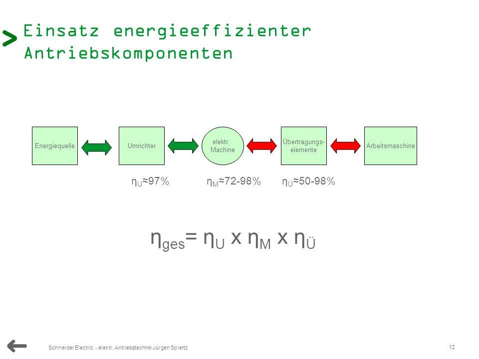 Übertragungs- elemente