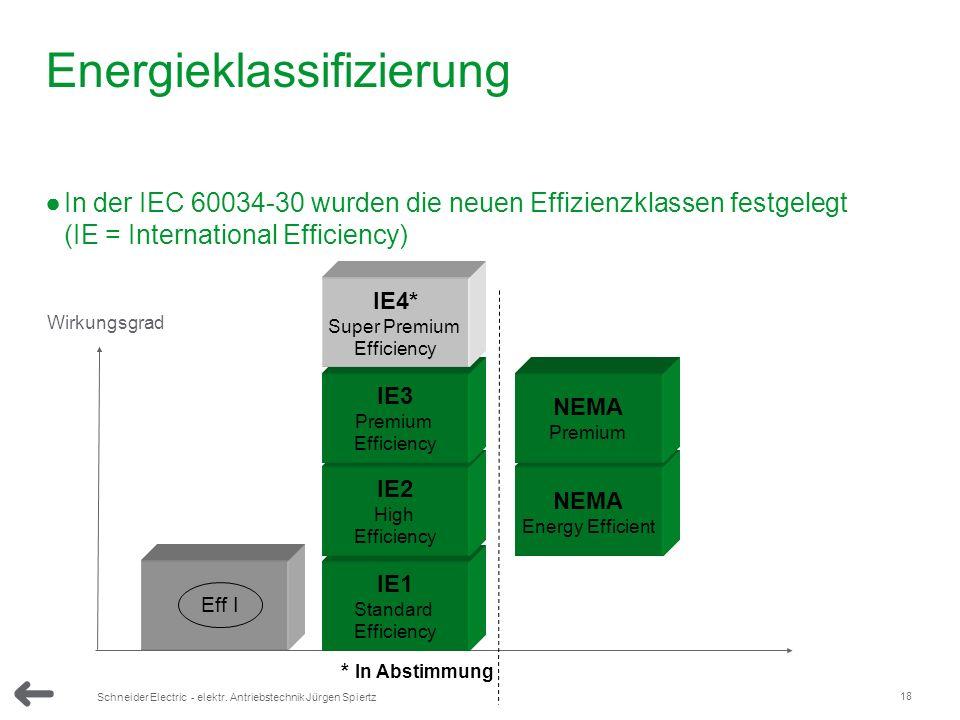 Energieklassifizierung