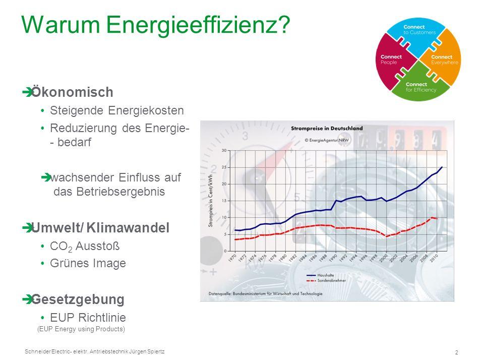 Warum Energieeffizienz