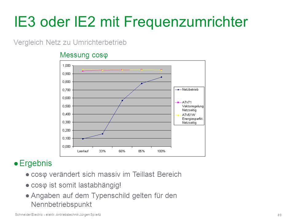 IE3 oder IE2 mit Frequenzumrichter