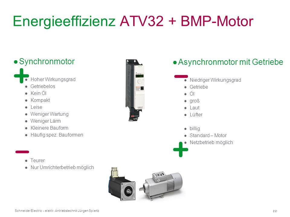 Energieeffizienz ATV32 + BMP-Motor
