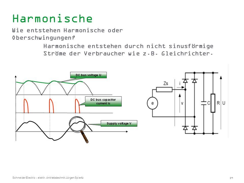 Harmonische Wie entstehen Harmonische oder Oberschwingungen