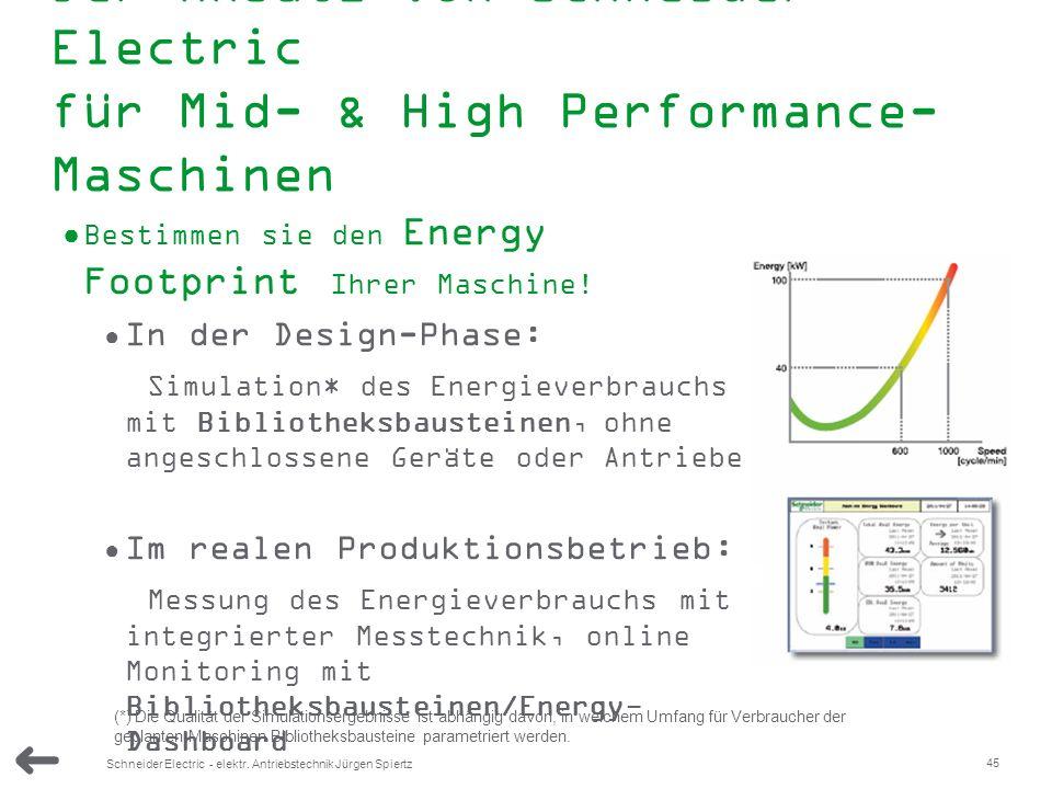 Der Ansatz von Schneider Electric für Mid- & High Performance-Maschinen
