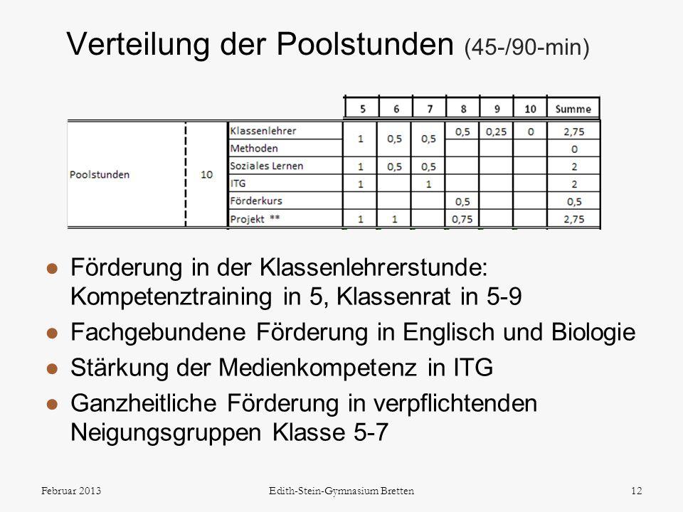 Verteilung der Poolstunden (45-/90-min)