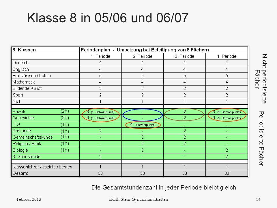 Klasse 8 in 05/06 und 06/07 Nicht periodisierte Fächer