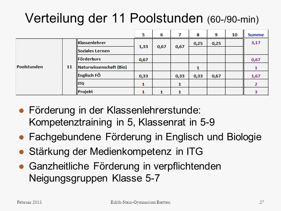 Verteilung der 11 Poolstunden (60-/90-min)