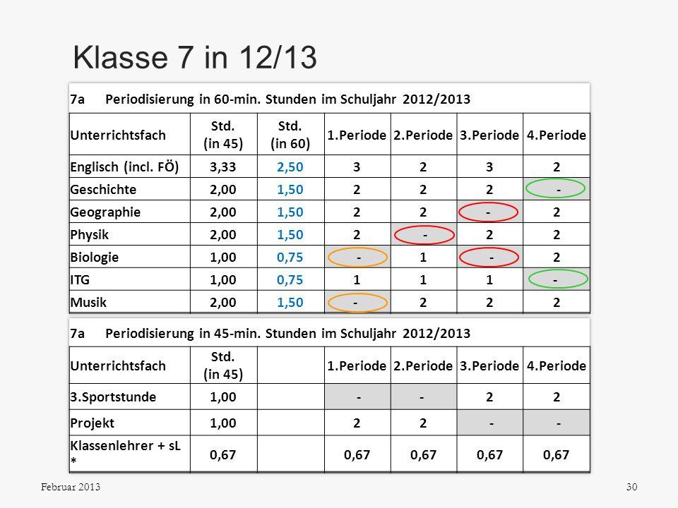 Klasse 7 in 12/13 7a Periodisierung in 60-min. Stunden im Schuljahr 2012/2013. Unterrichtsfach.