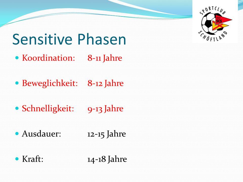 Sensitive Phasen Koordination: 8-11 Jahre Beweglichkeit: 8-12 Jahre