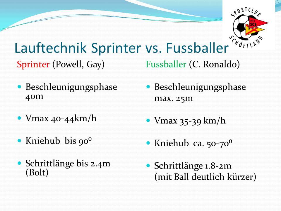 Lauftechnik Sprinter vs. Fussballer