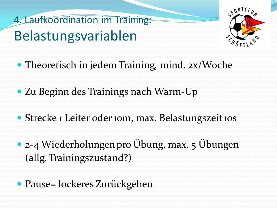 4. Laufkoordination im Training: Belastungsvariablen
