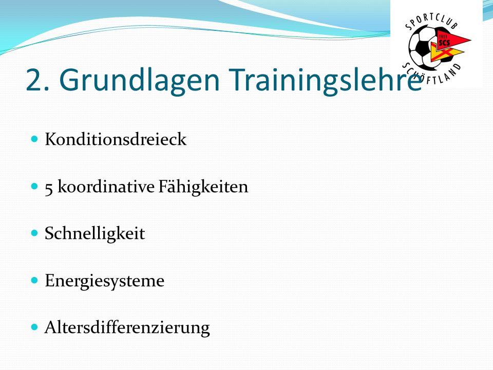2. Grundlagen Trainingslehre