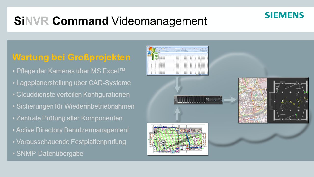 SiNVR Command Videomanagement