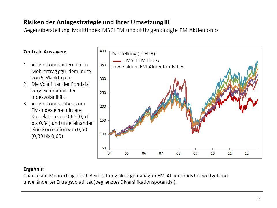 Risiken der Anlagestrategie und ihrer Umsetzung III