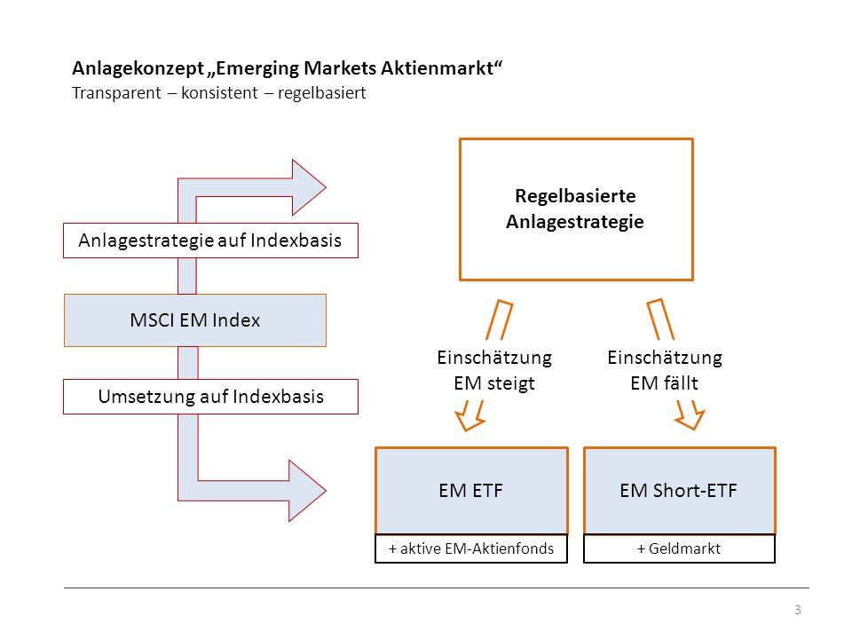 Regelbasierte Anlagestrategie