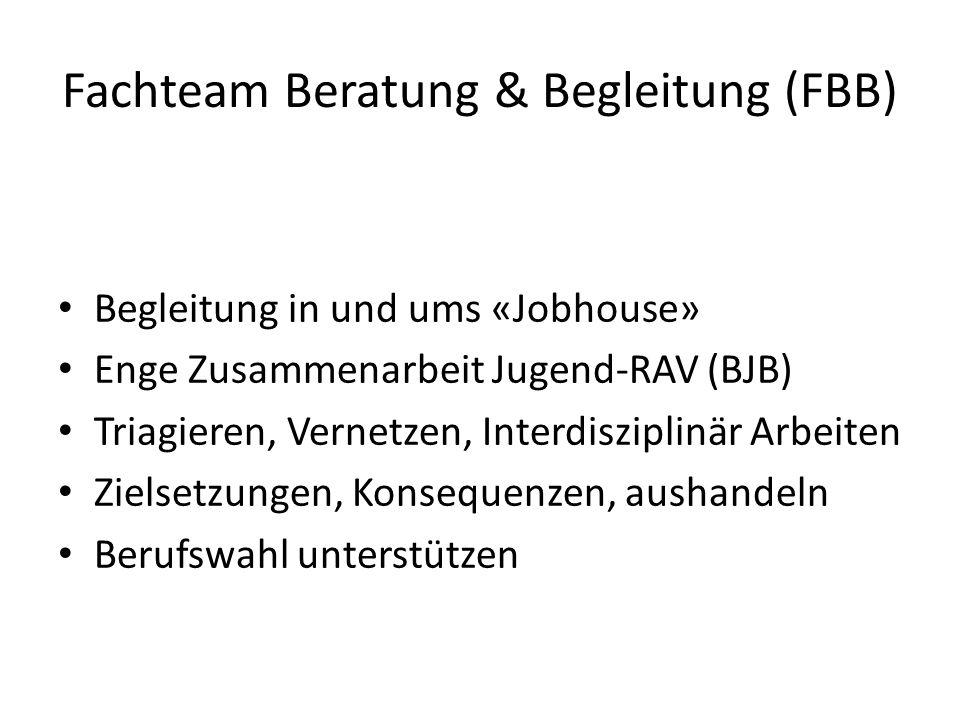 Fachteam Beratung & Begleitung (FBB)