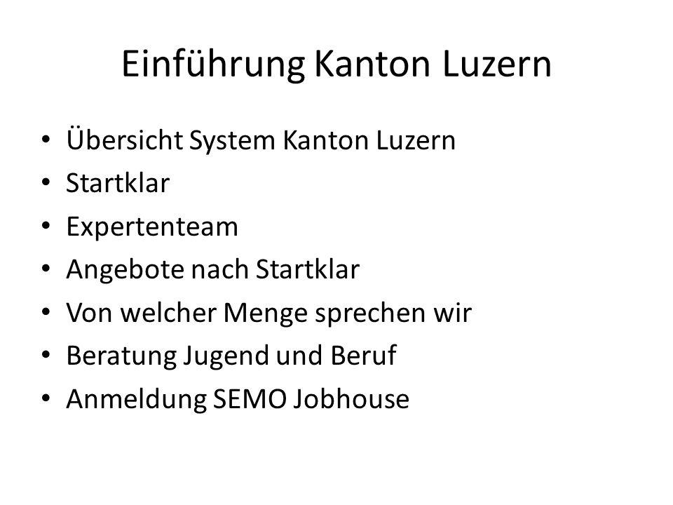 Einführung Kanton Luzern