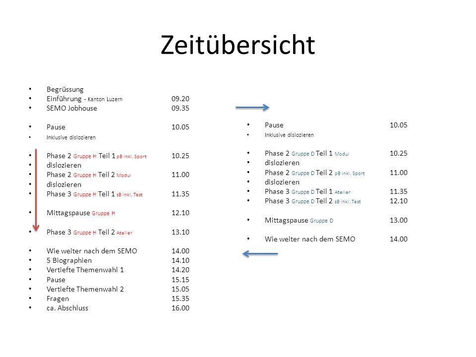 Zeitübersicht Begrüssung Einführung - Kanton Luzern 09.20