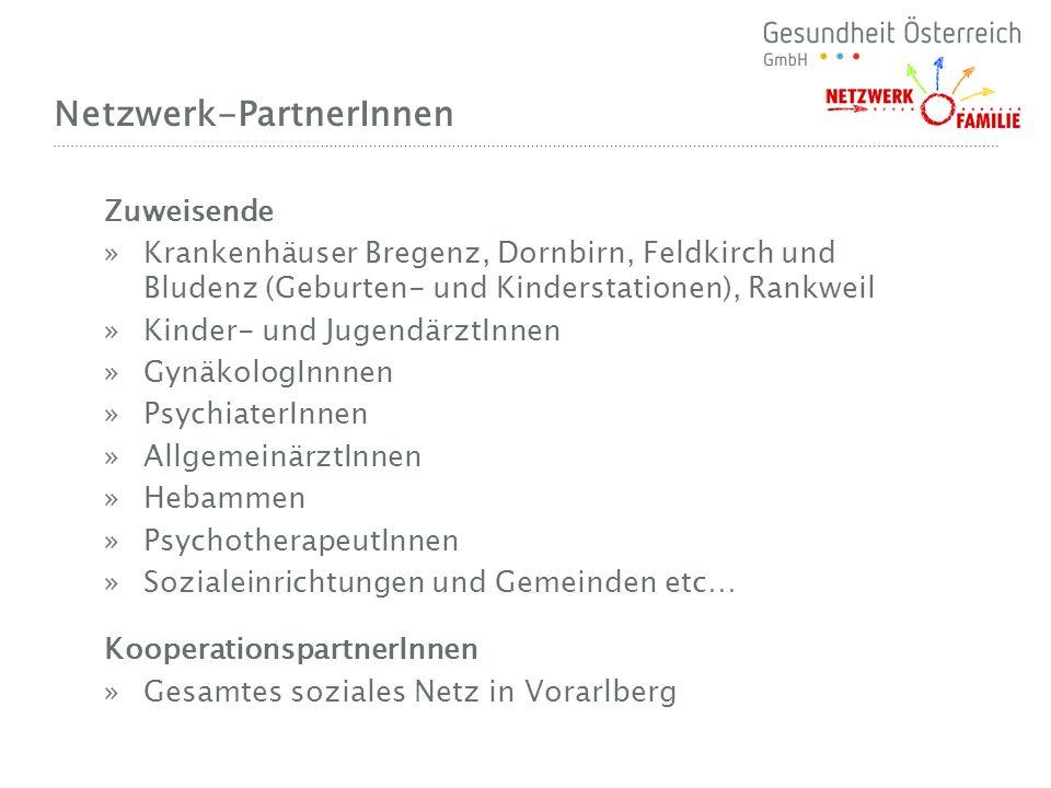 Netzwerk-PartnerInnen