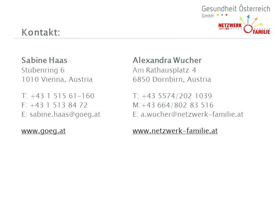 Kontakt: Sabine Haas Alexandra Wucher Stubenring 6 Am Rathausplatz 4