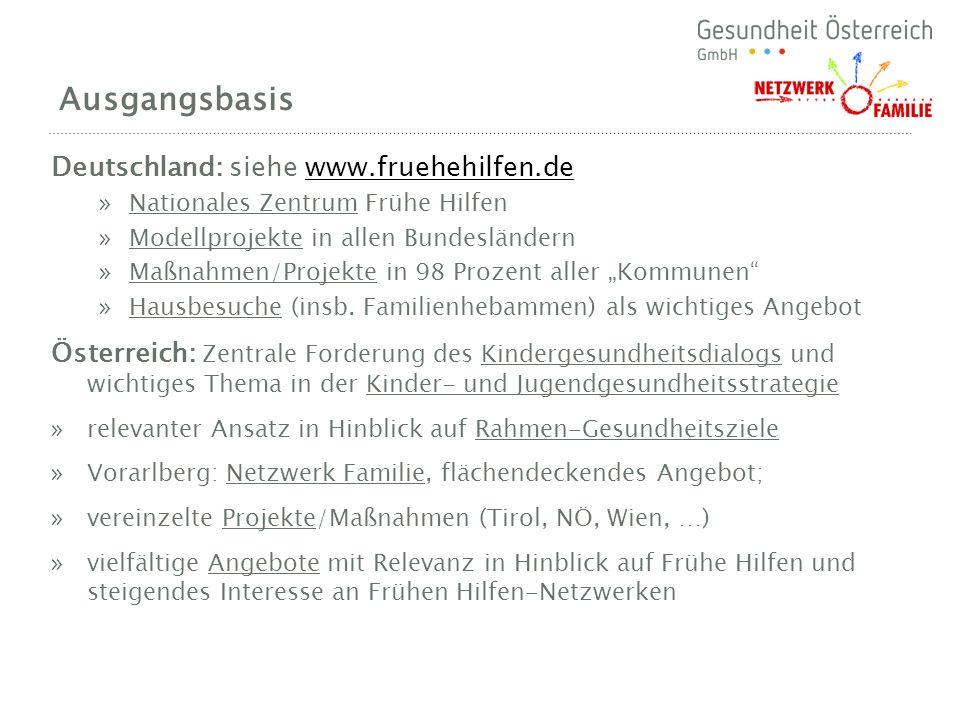 Ausgangsbasis Deutschland: siehe www.fruehehilfen.de