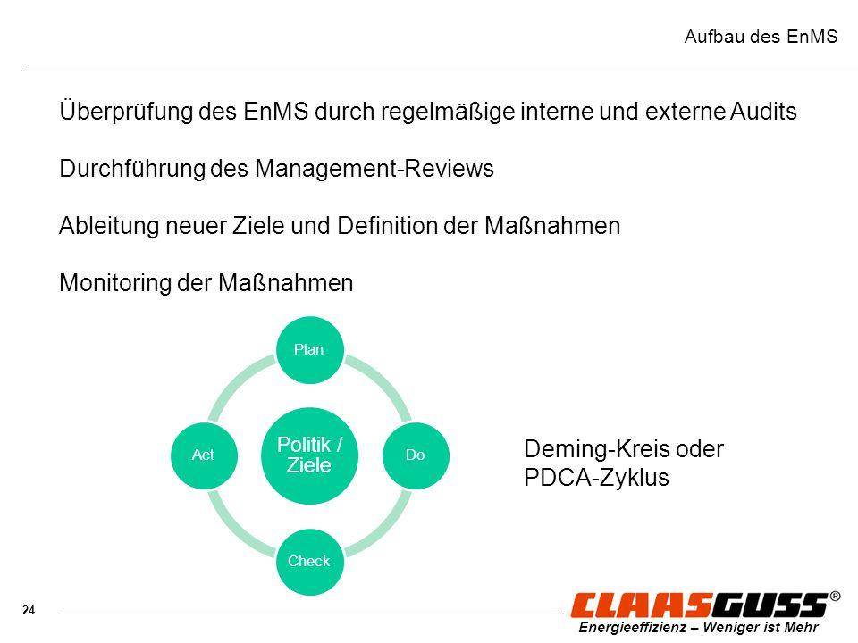 Überprüfung des EnMS durch regelmäßige interne und externe Audits