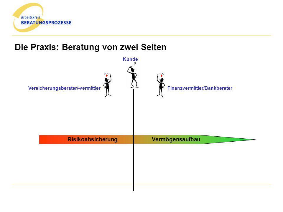 Leitbild - Entwicklung von Beratungsstandards WARUM