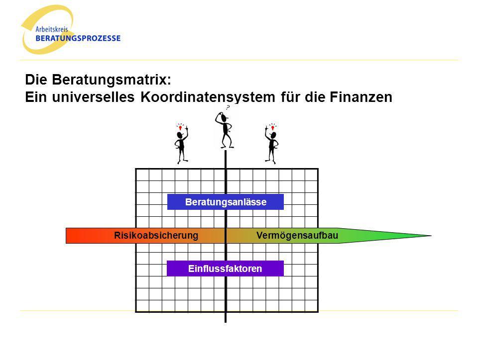 Zielsetzung der Arbeitsgruppe: Vertrauen schaffen durch Standardisierung