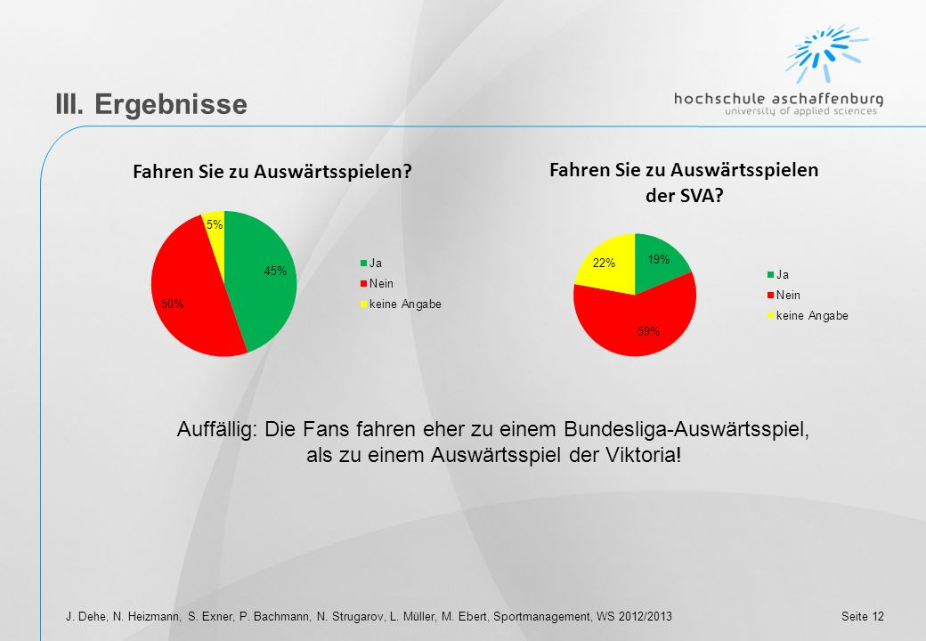 III. Ergebnisse Auffällig: Die Fans fahren eher zu einem Bundesliga-Auswärtsspiel, als zu einem Auswärtsspiel der Viktoria!