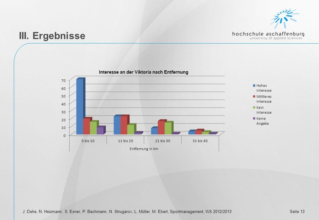 III.ErgebnisseJ. Dehe, N. Heizmann, S. Exner, P. Bachmann, N.