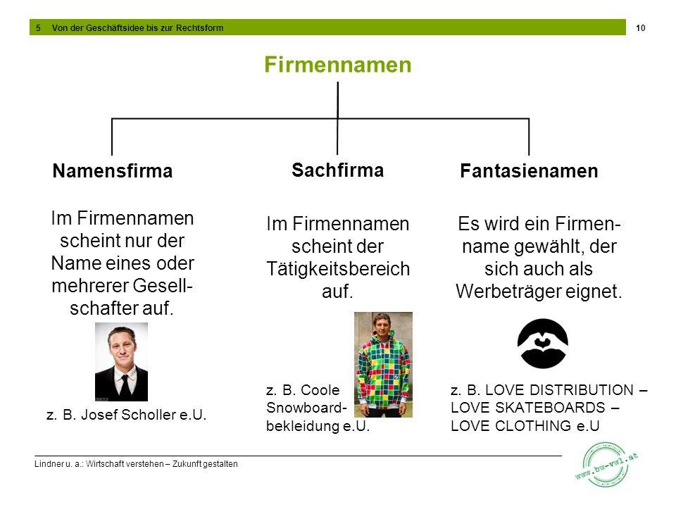 Firmennamen Namensfirma Sachfirma Fantasienamen Im Firmennamen