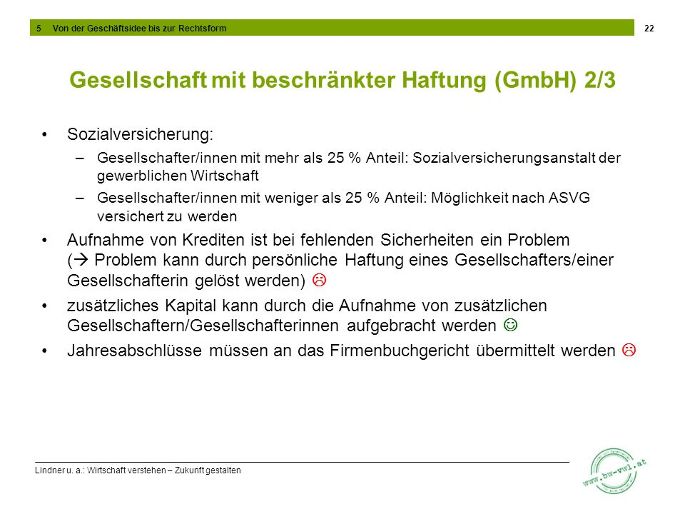Gesellschaft mit beschränkter Haftung (GmbH) 2/3