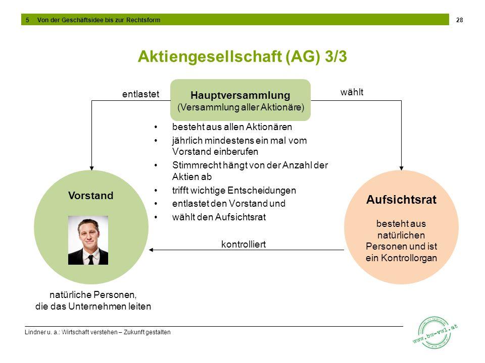 Aktiengesellschaft (AG) 3/3