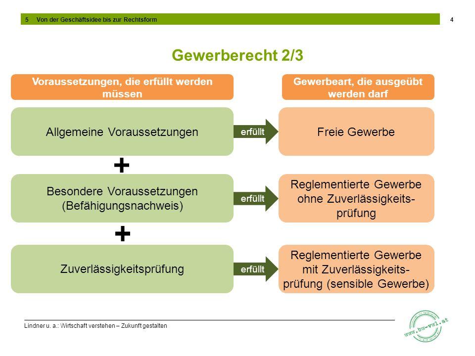 Gewerberecht 2/3 Allgemeine Voraussetzungen Freie Gewerbe